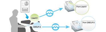sending by renaming the sender fax header settings