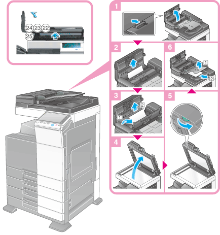 Konica 7222 manual array paper jam in adf rh manuals konicaminolta eu fandeluxe Choice Image