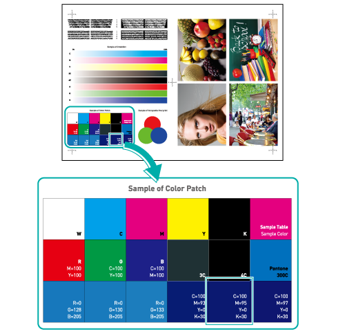 are cmyk saved in pdf