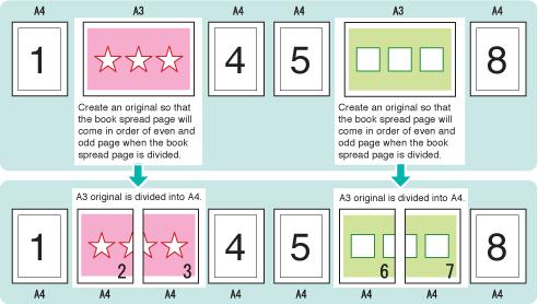Impresión de libro abierto: imposición de un original de varios ...