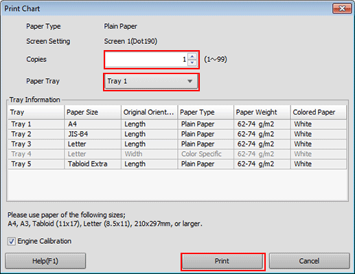 A Test Chart Is Printed On The Print Date Output Number Of Sets And No Are